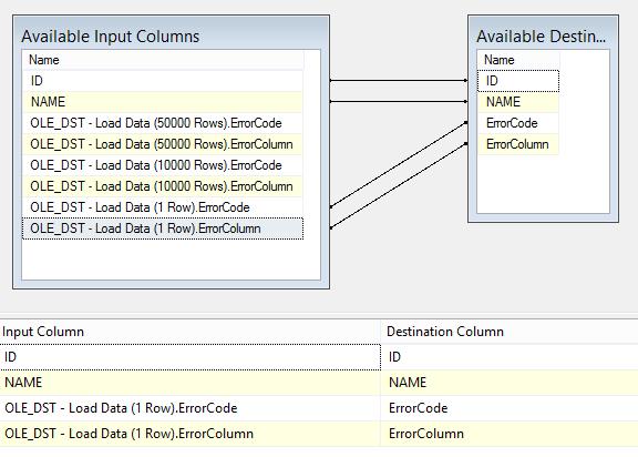 10_1M_SQLDestinationLoad_Package_OLEDST_ErrorCapture.png