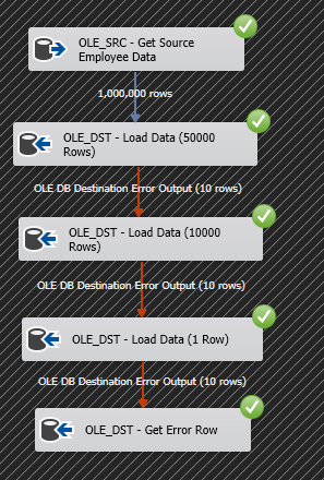 11_1M_SQLDestinationLoad_Package_Execution