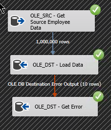 16_1M_OracleDestination_Package_Execution