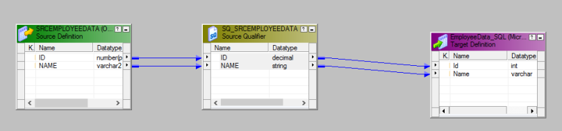 3_1M_SQLDestinationLoad_Mapping