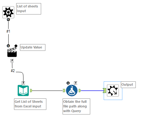 Alteryx – Extract data from various excel files with various tab