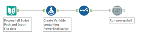 Powershell_Workflow_Overview_Final.png